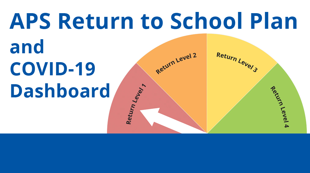 Return to School – COVID Dashboard